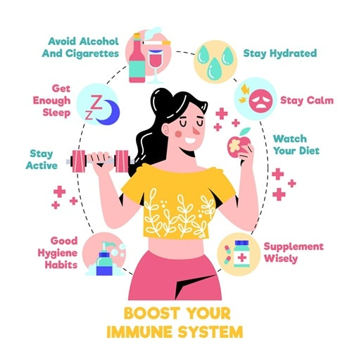 Boos Your Immune System